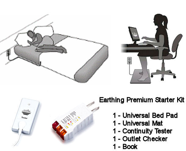 Earthing Grounding, EMF Protection,